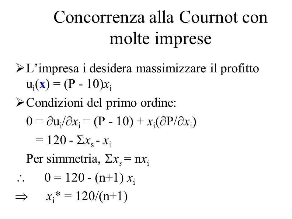 Concorrenza alla Cournot con molte imprese Profitto dellimpresa i: u i (x) = (P - 10)x i Poiché tutte le imprese fronteggiano gli stessi costi e vendo
