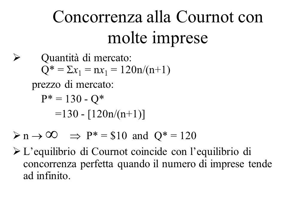 Concorrenza alla Cournot con molte imprese Limpresa i desidera massimizzare il profitto u i (x) = (P - 10)x i Condizioni del primo ordine: 0 = u i / x