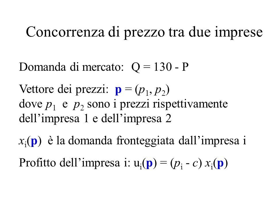 Concorrenza di prezzo tra due imprese: il modello di Bertrand La concorrenza di prezzo è diversa dalla concorrenza nelle quantità La concorrenza di pr