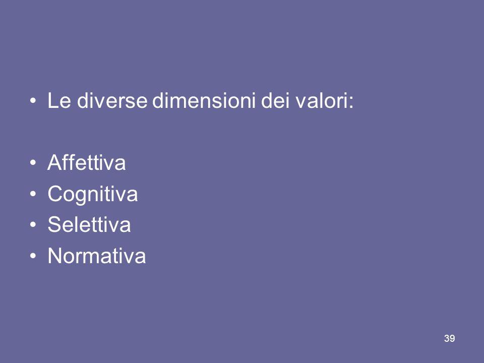 Le diverse dimensioni dei valori: Affettiva Cognitiva Selettiva Normativa 39