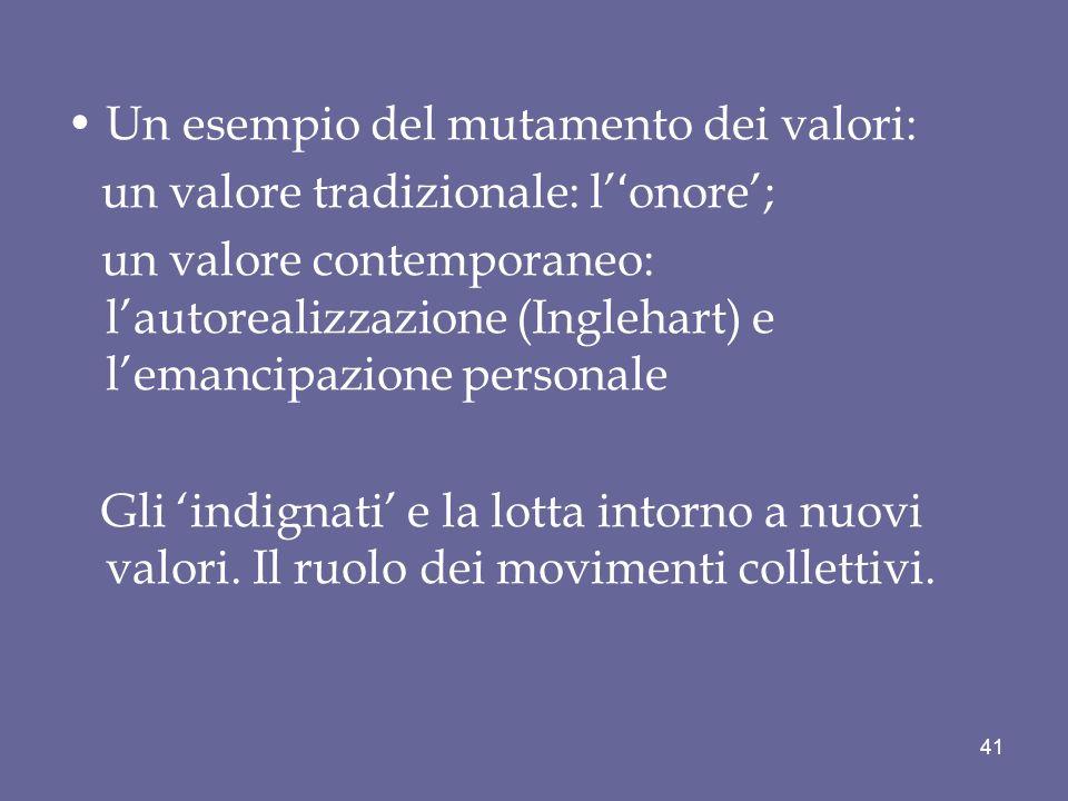 Un esempio del mutamento dei valori: un valore tradizionale: l ʻ onore; un valore contemporaneo: lautorealizzazione (Inglehart) e lemancipazione personale Gli indignati e la lotta intorno a nuovi valori.