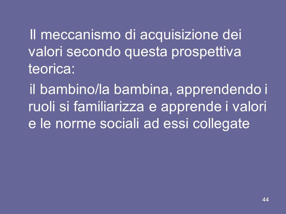Il meccanismo di acquisizione dei valori secondo questa prospettiva teorica: il bambino/la bambina, apprendendo i ruoli si familiarizza e apprende i valori e le norme sociali ad essi collegate 44