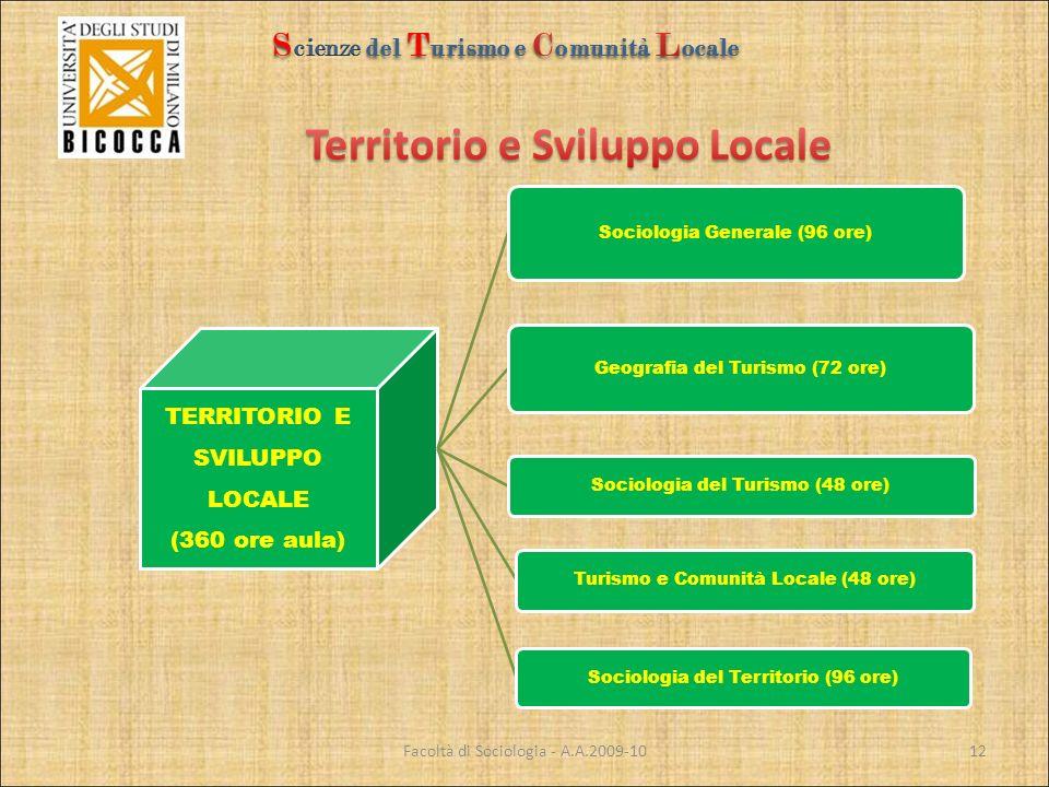 TERRITORIO E SVILUPPO LOCALE (360 ore aula) Geografia del Turismo (72 ore) Sociologia Generale (96 ore) Sociologia del Turismo (48 ore) Turismo e Comu