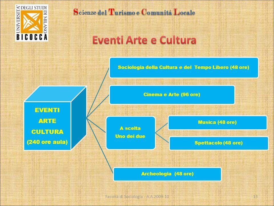 EVENTI ARTE CULTURA (240 ore aula) Sociologia della Cultura e del Tempo Libero (48 ore) Cinema e Arte (96 ore) A scelta Uno dei due Musica (48 ore) Sp