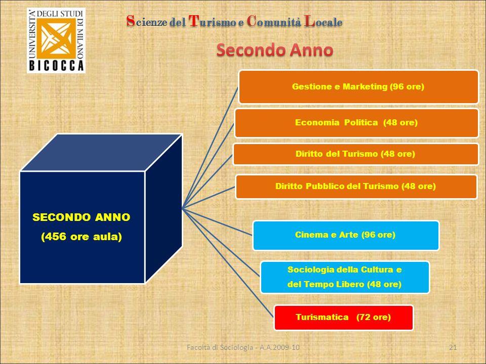 SECONDO ANNO (456 ore aula) Gestione e Marketing (96 ore) Diritto Pubblico del Turismo (48 ore) Sociologia della Cultura e del Tempo Libero (48 ore) C