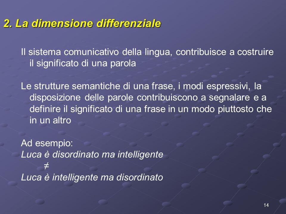 14 2. La dimensione differenziale Il sistema comunicativo della lingua, contribuisce a costruire il significato di una parola Le strutture semantiche