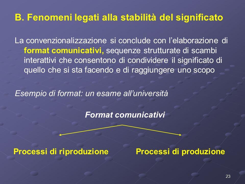 23 La convenzionalizzazione si conclude con lelaborazione di format comunicativi, sequenze strutturate di scambi interattivi che consentono di condivi