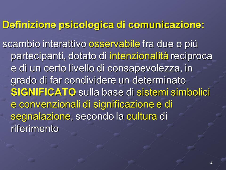 4 Definizione psicologica di comunicazione: scambio interattivo osservabile fra due o più partecipanti, dotato di intenzionalità reciproca e di un cer