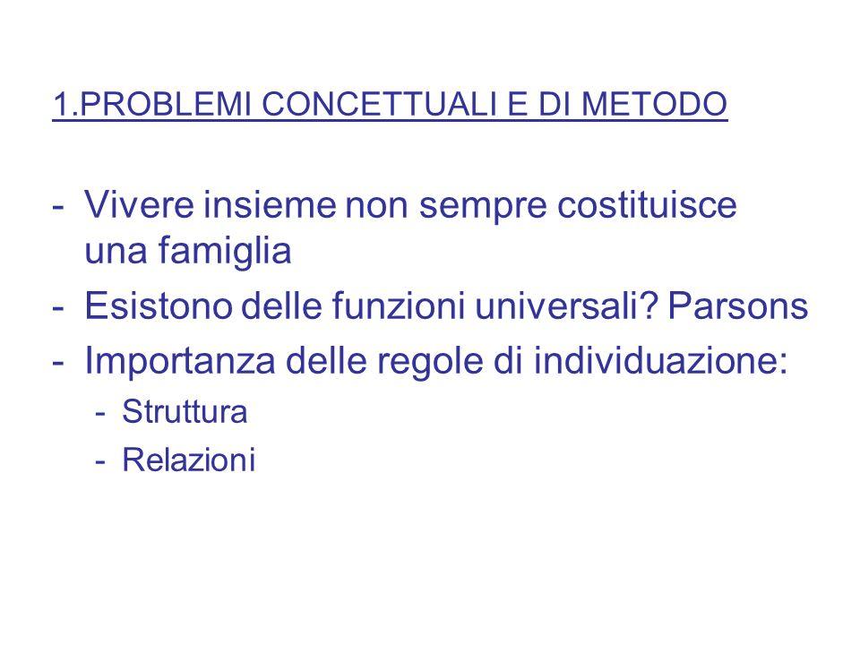 1.PROBLEMI CONCETTUALI E DI METODO -Vivere insieme non sempre costituisce una famiglia -Esistono delle funzioni universali? Parsons -Importanza delle