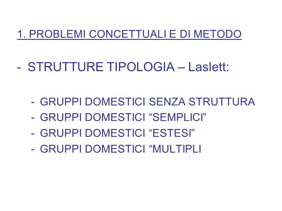 1. PROBLEMI CONCETTUALI E DI METODO -STRUTTURE TIPOLOGIA – Laslett: -GRUPPI DOMESTICI SENZA STRUTTURA -GRUPPI DOMESTICI SEMPLICI -GRUPPI DOMESTICI EST