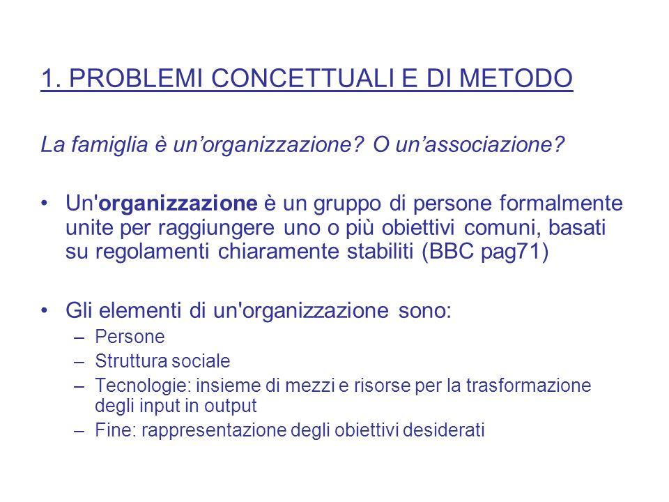 1. PROBLEMI CONCETTUALI E DI METODO La famiglia è unorganizzazione? O unassociazione? Un'organizzazione è un gruppo di persone formalmente unite per r