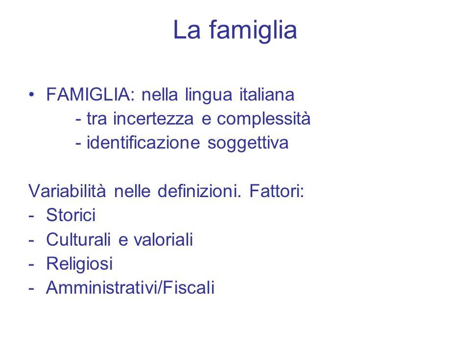 La famiglia FAMIGLIA: nella lingua italiana - tra incertezza e complessità - identificazione soggettiva Variabilità nelle definizioni. Fattori: -Stori