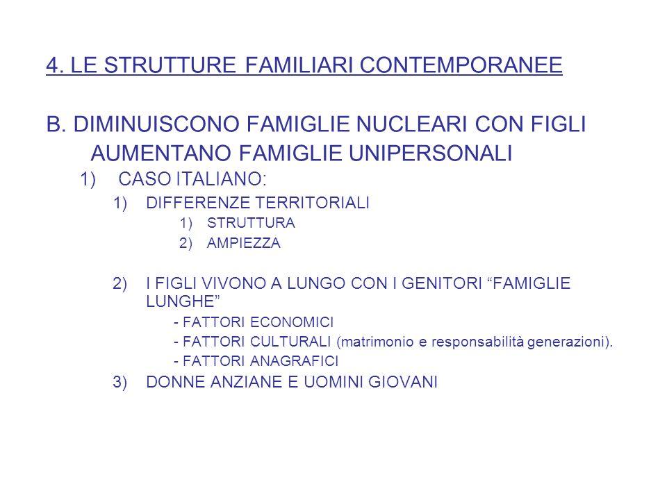 4. LE STRUTTURE FAMILIARI CONTEMPORANEE B. DIMINUISCONO FAMIGLIE NUCLEARI CON FIGLI AUMENTANO FAMIGLIE UNIPERSONALI 1)CASO ITALIANO: 1)DIFFERENZE TERR