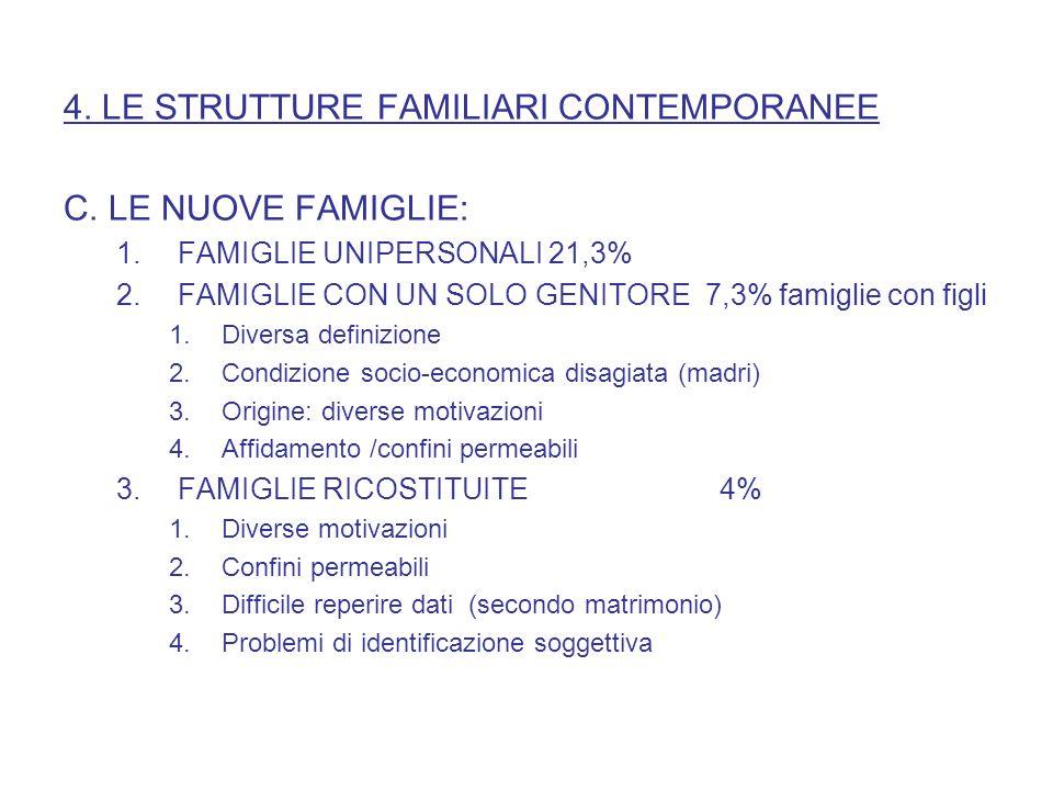 4. LE STRUTTURE FAMILIARI CONTEMPORANEE C. LE NUOVE FAMIGLIE: 1.FAMIGLIE UNIPERSONALI 21,3% 2.FAMIGLIE CON UN SOLO GENITORE 7,3% famiglie con figli 1.
