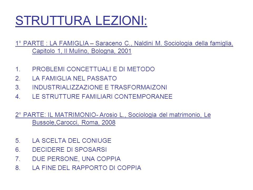STRUTTURA LEZIONI: 1° PARTE : LA FAMIGLIA – Saraceno C., Naldini M. Sociologia della famiglia, Capitolo 1, Il Mulino, Bologna, 2001 1.PROBLEMI CONCETT