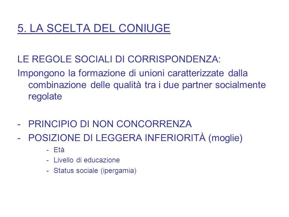 5. LA SCELTA DEL CONIUGE LE REGOLE SOCIALI DI CORRISPONDENZA: Impongono la formazione di unioni caratterizzate dalla combinazione delle qualità tra i