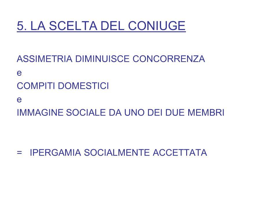 5. LA SCELTA DEL CONIUGE ASSIMETRIA DIMINUISCE CONCORRENZA e COMPITI DOMESTICI e IMMAGINE SOCIALE DA UNO DEI DUE MEMBRI = IPERGAMIA SOCIALMENTE ACCETT
