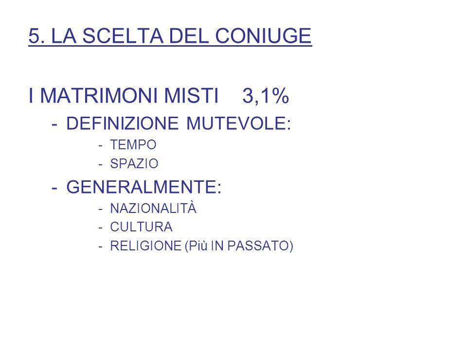 5. LA SCELTA DEL CONIUGE I MATRIMONI MISTI 3,1% -DEFINIZIONE MUTEVOLE: -TEMPO -SPAZIO -GENERALMENTE: -NAZIONALITÀ -CULTURA -RELIGIONE (Più IN PASSATO)