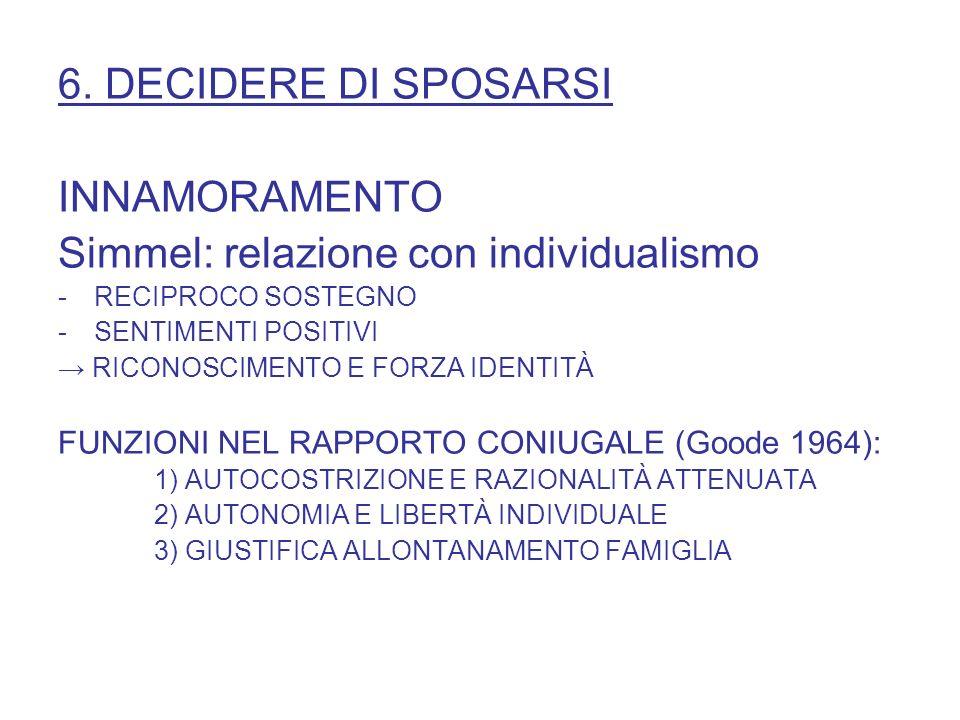6. DECIDERE DI SPOSARSI INNAMORAMENTO Simmel: relazione con individualismo -RECIPROCO SOSTEGNO -SENTIMENTI POSITIVI RICONOSCIMENTO E FORZA IDENTITÀ FU
