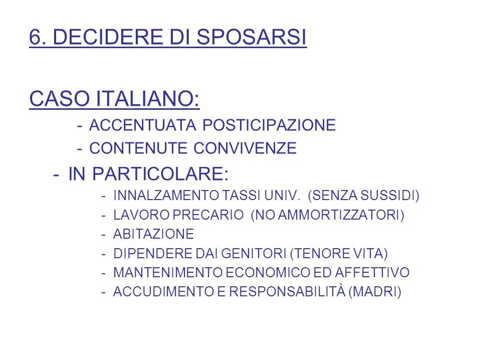 6. DECIDERE DI SPOSARSI CASO ITALIANO: -ACCENTUATA POSTICIPAZIONE -CONTENUTE CONVIVENZE -IN PARTICOLARE: -INNALZAMENTO TASSI UNIV. (SENZA SUSSIDI) -LA