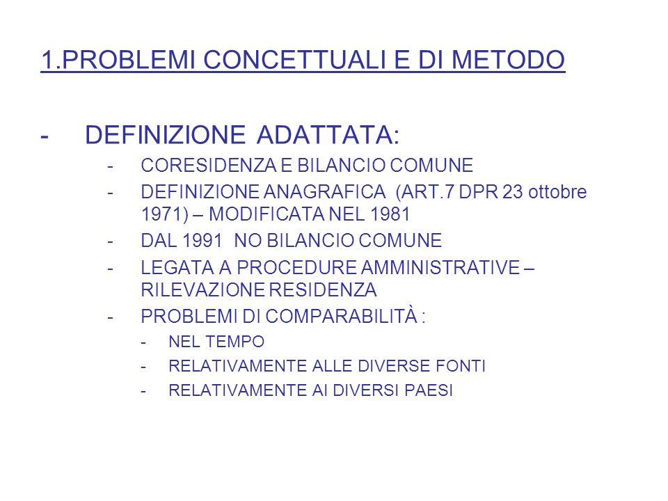 1.PROBLEMI CONCETTUALI E DI METODO -DEFINIZIONE ADATTATA: -CORESIDENZA E BILANCIO COMUNE -DEFINIZIONE ANAGRAFICA (ART.7 DPR 23 ottobre 1971) – MODIFIC