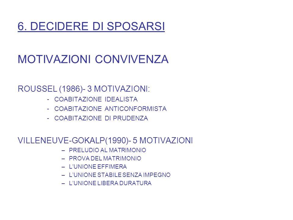 6. DECIDERE DI SPOSARSI MOTIVAZIONI CONVIVENZA ROUSSEL (1986)- 3 MOTIVAZIONI: -COABITAZIONE IDEALISTA -COABITAZIONE ANTICONFORMISTA -COABITAZIONE DI P