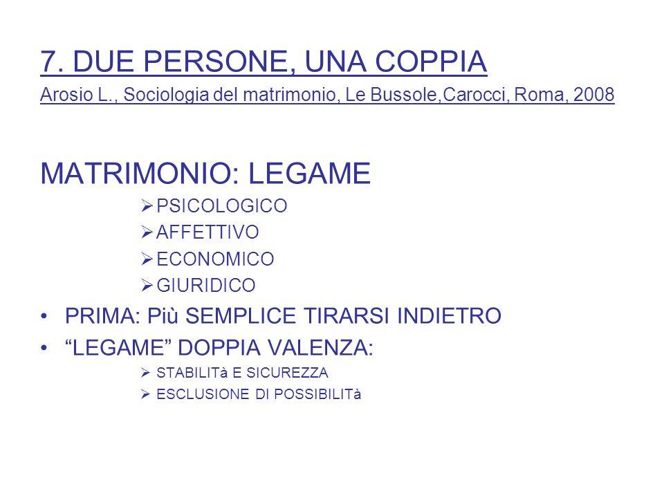 7. DUE PERSONE, UNA COPPIA Arosio L., Sociologia del matrimonio, Le Bussole,Carocci, Roma, 2008 MATRIMONIO: LEGAME PSICOLOGICO AFFETTIVO ECONOMICO GIU