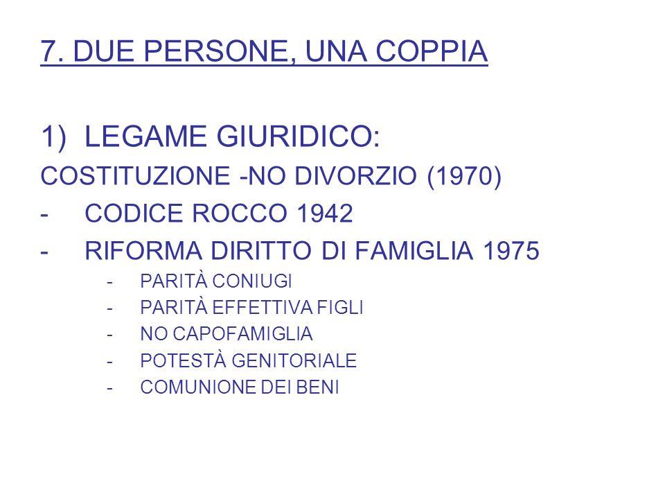 7. DUE PERSONE, UNA COPPIA 1)LEGAME GIURIDICO: COSTITUZIONE -NO DIVORZIO (1970) -CODICE ROCCO 1942 -RIFORMA DIRITTO DI FAMIGLIA 1975 -PARITÀ CONIUGI -