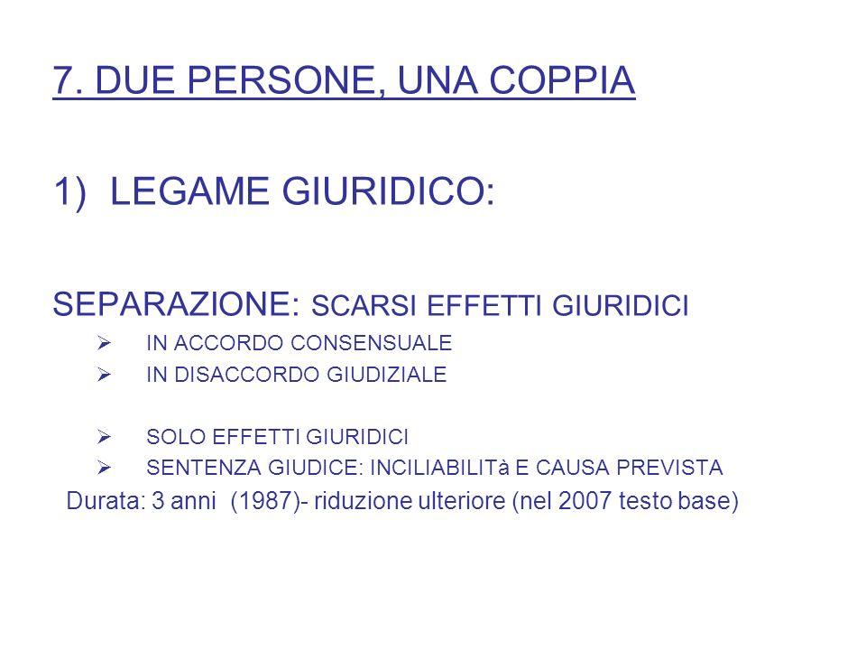 7. DUE PERSONE, UNA COPPIA 1)LEGAME GIURIDICO: SEPARAZIONE: SCARSI EFFETTI GIURIDICI IN ACCORDO CONSENSUALE IN DISACCORDO GIUDIZIALE SOLO EFFETTI GIUR
