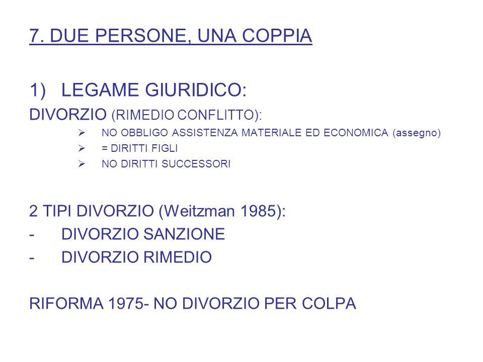 7. DUE PERSONE, UNA COPPIA 1)LEGAME GIURIDICO: DIVORZIO (RIMEDIO CONFLITTO): NO OBBLIGO ASSISTENZA MATERIALE ED ECONOMICA (assegno) = DIRITTI FIGLI NO