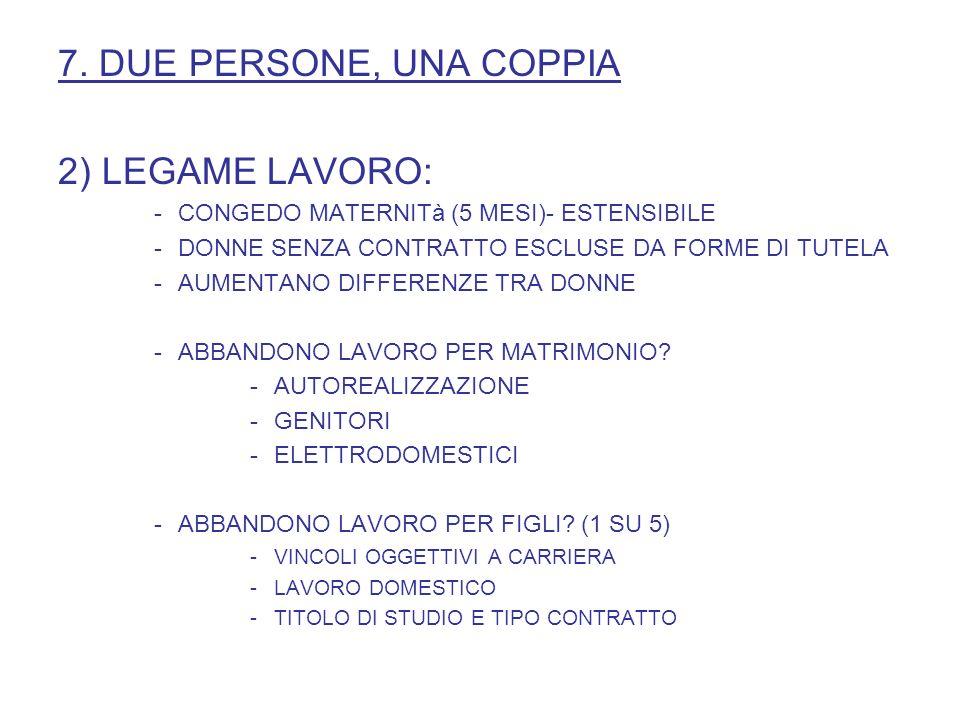 7. DUE PERSONE, UNA COPPIA 2) LEGAME LAVORO: -CONGEDO MATERNITà (5 MESI)- ESTENSIBILE -DONNE SENZA CONTRATTO ESCLUSE DA FORME DI TUTELA -AUMENTANO DIF