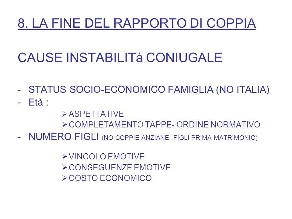 8. LA FINE DEL RAPPORTO DI COPPIA CAUSE INSTABILITà CONIUGALE -STATUS SOCIO-ECONOMICO FAMIGLIA (NO ITALIA) -Età : ASPETTATIVE COMPLETAMENTO TAPPE- ORD