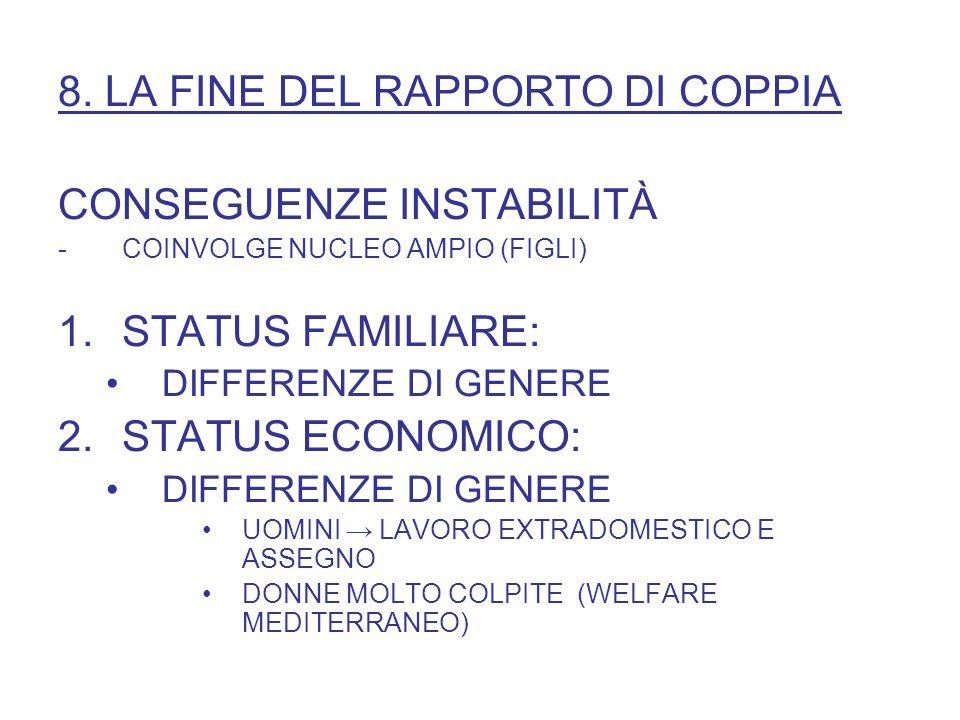 8. LA FINE DEL RAPPORTO DI COPPIA CONSEGUENZE INSTABILITÀ -COINVOLGE NUCLEO AMPIO (FIGLI) 1.STATUS FAMILIARE: DIFFERENZE DI GENERE 2.STATUS ECONOMICO: