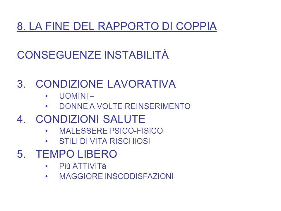 8. LA FINE DEL RAPPORTO DI COPPIA CONSEGUENZE INSTABILITÀ 3.CONDIZIONE LAVORATIVA UOMINI = DONNE A VOLTE REINSERIMENTO 4.CONDIZIONI SALUTE MALESSERE P