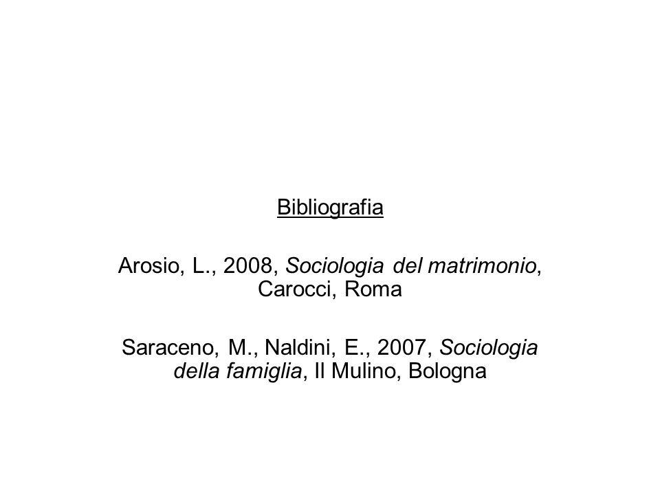 Bibliografia Arosio, L., 2008, Sociologia del matrimonio, Carocci, Roma Saraceno, M., Naldini, E., 2007, Sociologia della famiglia, Il Mulino, Bologna