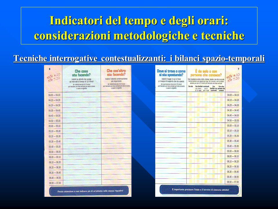 Tecniche interrogative contestualizzanti: i bilanci spazio-temporali Indicatori del tempo e degli orari: considerazioni metodologiche e tecniche