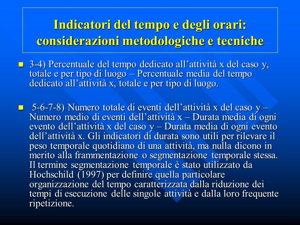3-4) Percentuale del tempo dedicato allattività x del caso y, totale e per tipo di luogo – Percentuale media del tempo dedicato allattività x, totale e per tipo di luogo.