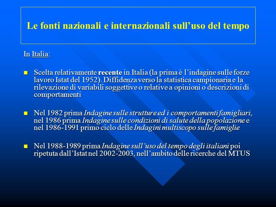 In Italia: Scelta relativamente recente in Italia (la prima è lindagine sulle forze lavoro Istat del 1952).