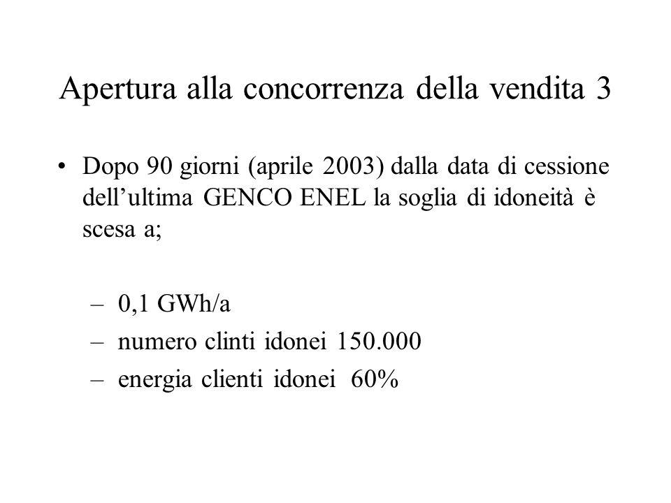 Apertura alla concorrenza della vendita 3 Dopo 90 giorni (aprile 2003) dalla data di cessione dellultima GENCO ENEL la soglia di idoneità è scesa a; – 0,1 GWh/a – numero clinti idonei 150.000 – energia clienti idonei 60%