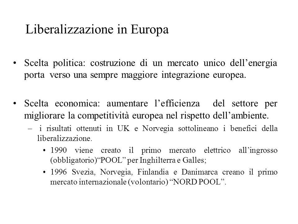 Liberalizzazione in Europa Scelta politica: costruzione di un mercato unico dellenergia porta verso una sempre maggiore integrazione europea.