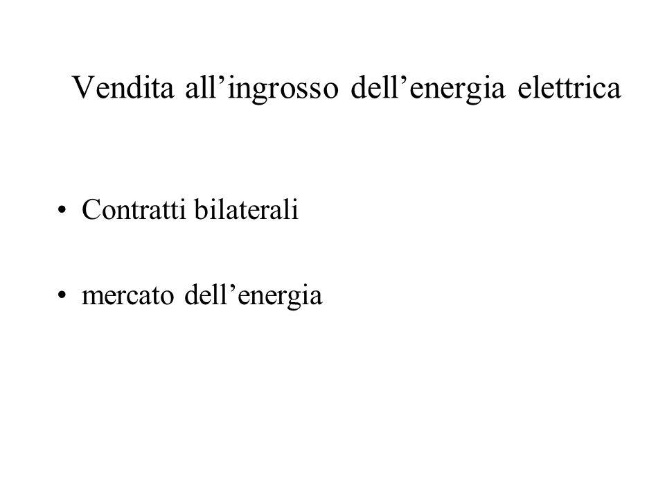 Vendita allingrosso dellenergia elettrica Contratti bilaterali mercato dellenergia