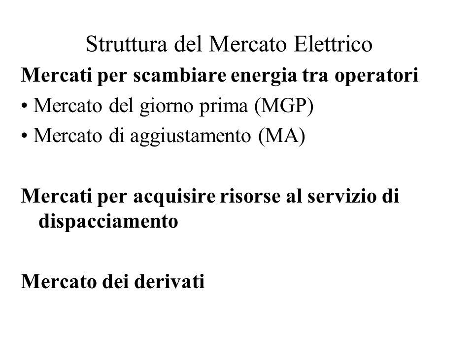 Struttura del Mercato Elettrico Mercati per scambiare energia tra operatori Mercato del giorno prima (MGP) Mercato di aggiustamento (MA) Mercati per acquisire risorse al servizio di dispacciamento Mercato dei derivati