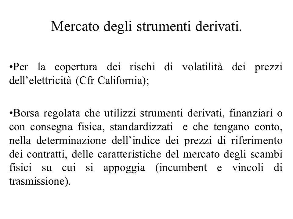Mercato degli strumenti derivati.