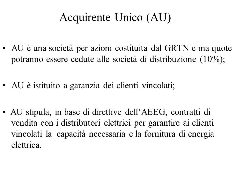 Acquirente Unico (AU) AU è una società per azioni costituita dal GRTN e ma quote potranno essere cedute alle società di distribuzione (10%); AU è istituito a garanzia dei clienti vincolati; AU stipula, in base di direttive dellAEEG, contratti di vendita con i distributori elettrici per garantire ai clienti vincolati la capacità necessaria e la fornitura di energia elettrica.