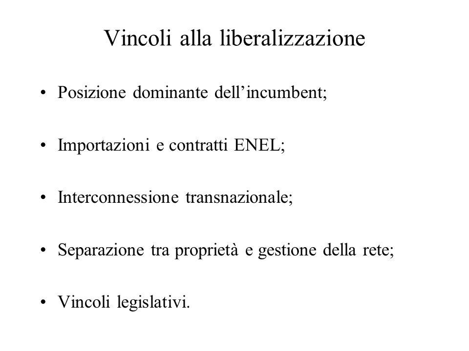 Vincoli alla liberalizzazione Posizione dominante dellincumbent; Importazioni e contratti ENEL; Interconnessione transnazionale; Separazione tra proprietà e gestione della rete; Vincoli legislativi.