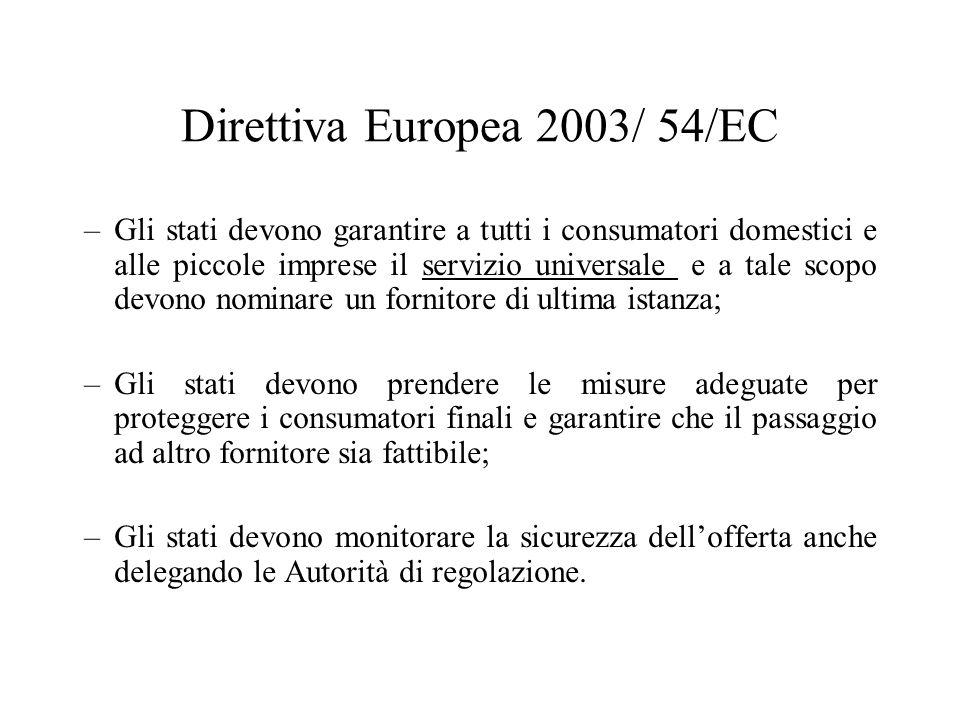 Principali indicazioni delle Direttive 1.Concorrenza nella generazione.