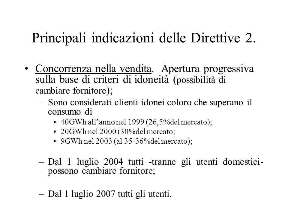 Principali indicazioni delle Direttive 2. Concorrenza nella vendita.