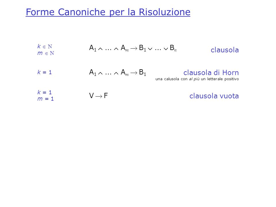 A 1... A m B 1... B n clausola k = 1 A 1... A m B 1 clausola di Horn una calusola con al più un letterale positivo k = 1 m = 1 V F clausola vuota k m
