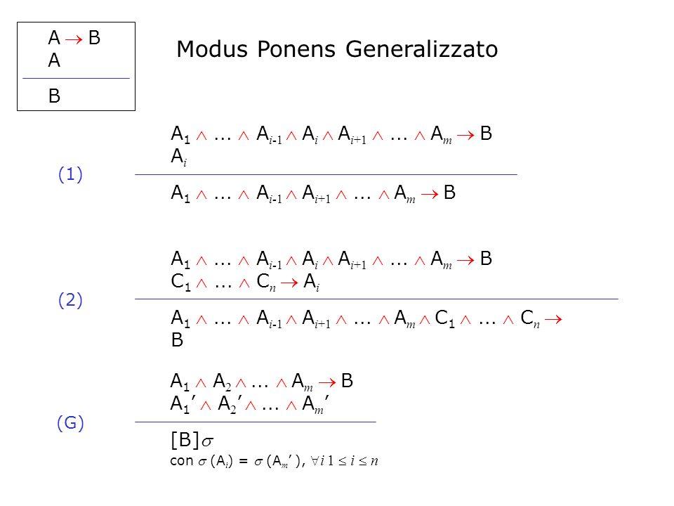 Modus Ponens Generalizzato A B A B A 1... A i-1 A i A i+1... A m B A i A 1... A i-1 A i+1... A m B A 1... A i-1 A i A i+1... A m B C 1... C n A i A 1.