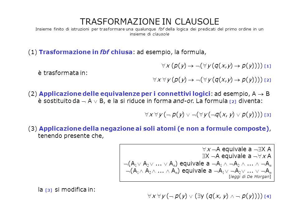 TRASFORMAZIONE IN CLAUSOLE Insieme finito di istruzioni per trasformare una qualunque fbf della logica dei predicati del primo ordine in un insieme di
